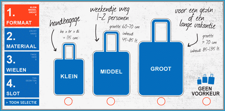 beste koffers kiezen