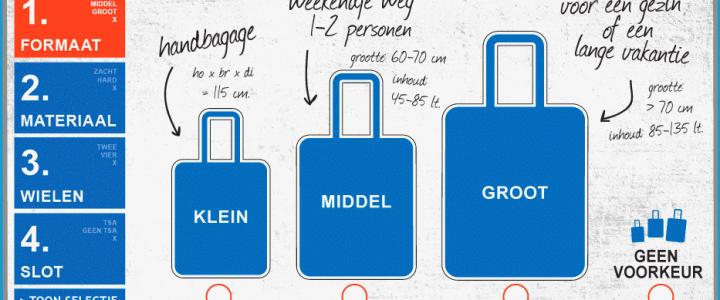 koffer kiezen